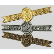 Cijfertjes model C